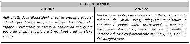 d-lgs-n-81-2008